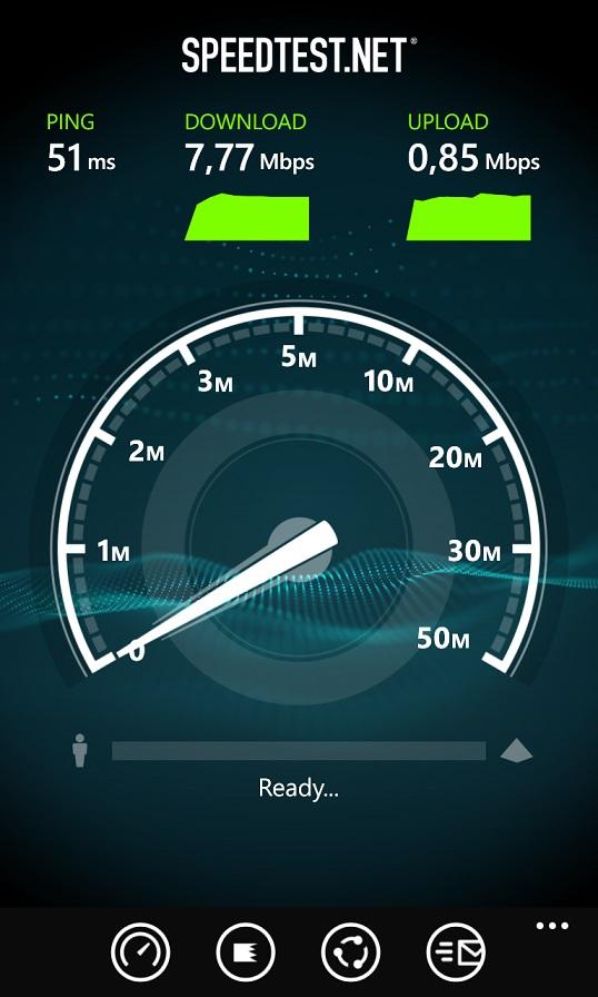 скорость 3G Lumia 920