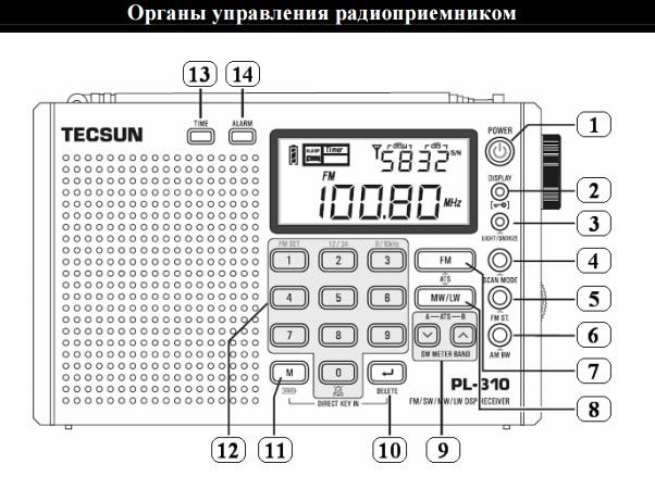 tecsun pl-310 buttons