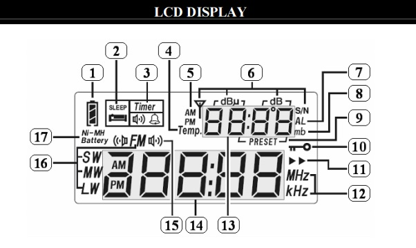 tecsun pl-310 display
